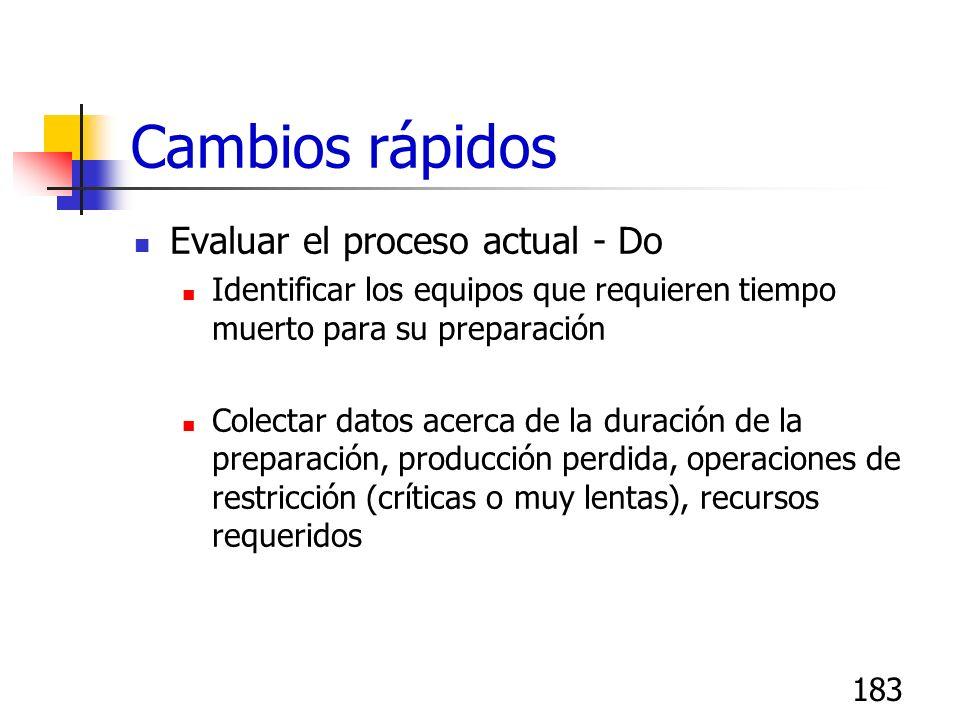 182 Hay tipos de preparaciones internas y externas Preparación interna (IED) Operaciones realizadas con máquina parada Preparación Externa (OED) Opera