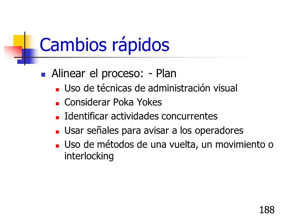 187 Cambios rápidos Identificar todas las actividades de proceso internas (con máquina parada) y externas (máquina operando) - Plan Convertir tantos p