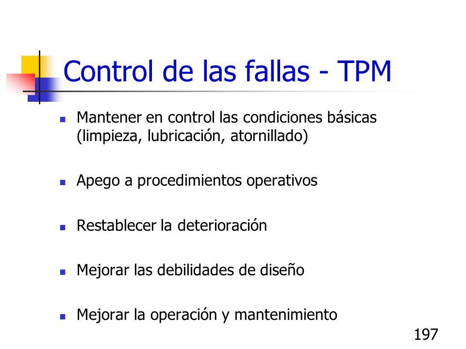 196 Pérdidas por equipos reducidas por el TPM Tiempos Muertos: Fallas, arranques, ajustes y cambios de tipo Pérdidas de velocidad: Paros menores, velo