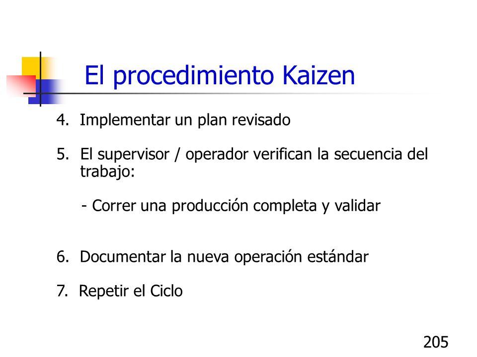 204 1. Observar el proceso actual y el tiempo que toman las operaciones 2. Analizar el proceso actual 3.Generar ideas para eliminar desperdicios e imp