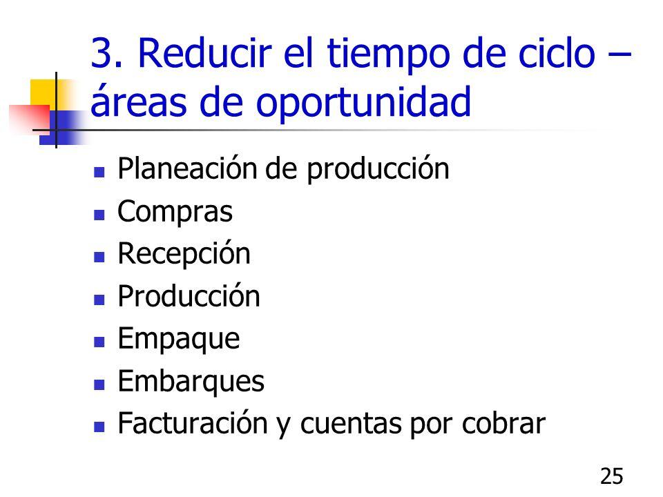 24 3. Reducir el tiempo de ciclo Tiempo de ciclo: tiempo necesario para completar un proceso como producir un producto o completar una orden Tiempo de