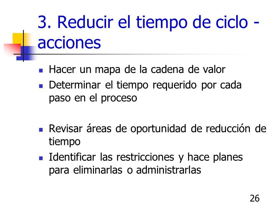 25 3. Reducir el tiempo de ciclo – áreas de oportunidad Planeación de producción Compras Recepción Producción Empaque Embarques Facturación y cuentas