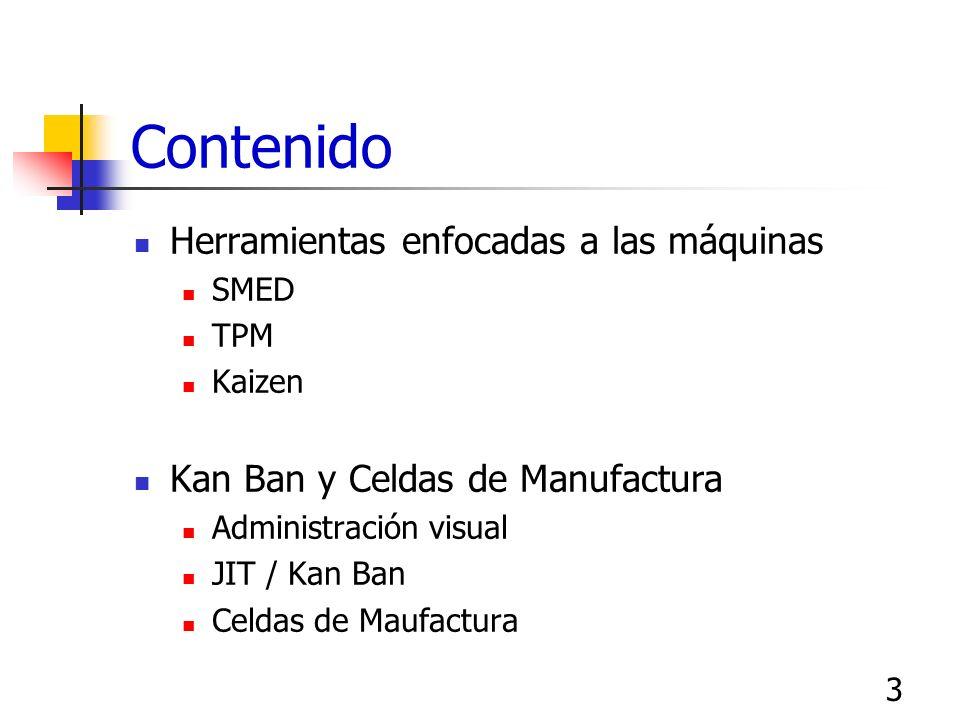 3 Contenido Herramientas enfocadas a las máquinas SMED TPM Kaizen Kan Ban y Celdas de Manufactura Administración visual JIT / Kan Ban Celdas de Maufactura