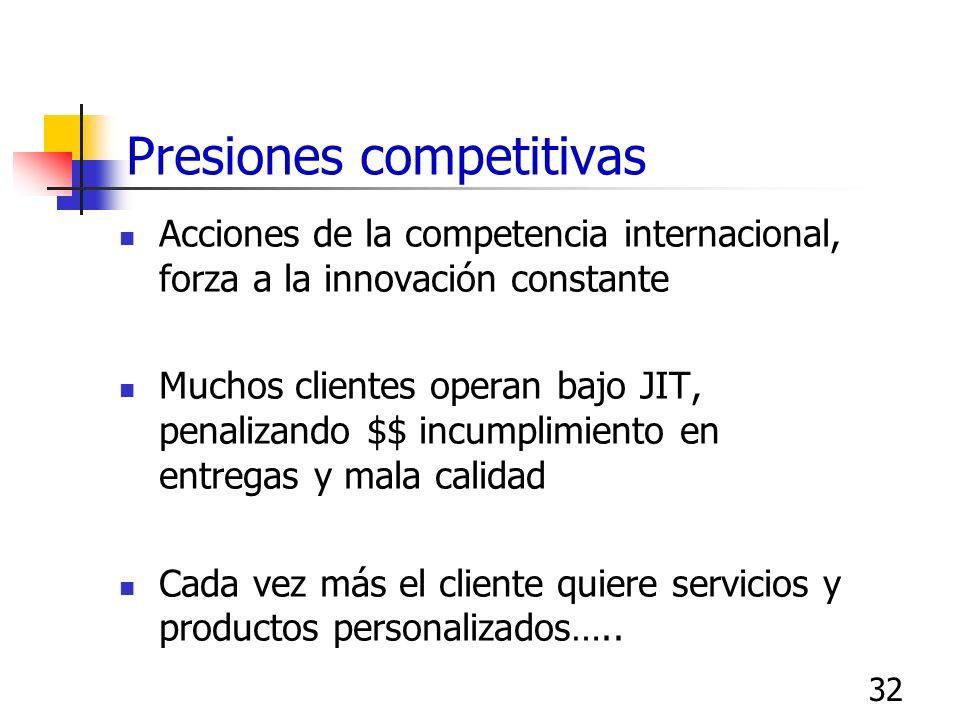 31 Presiones competitivas Clientes mejor informados, quieren respuesta rápida (Fedex), la mujer en el trabajo Apertura de mercados (TLC, UE, Israel, e