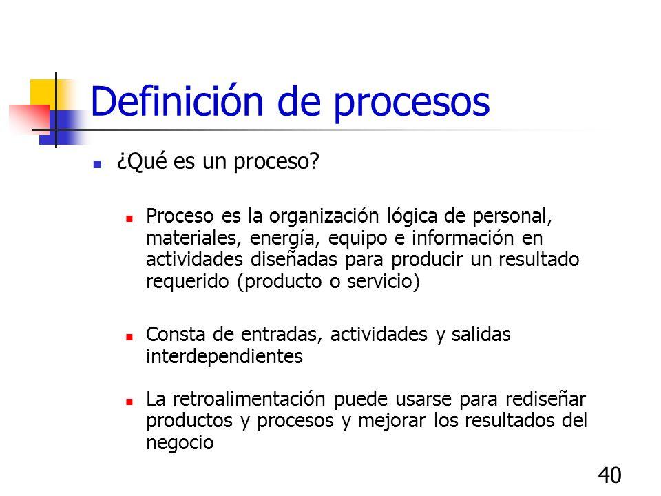 39 Mapeo de la cadena de valor – Procesos principales Flujo de materiales desde recepción de materiales hasta entrega al cliente Transformación de mat