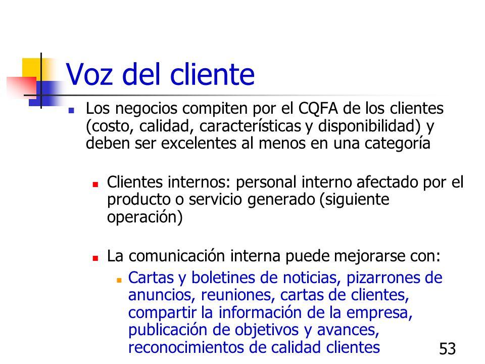 52 Voz del cliente Identificación de clientes Colección de datos del cliente Análisis de datos del cliente Determinación de requerimientos críticos de