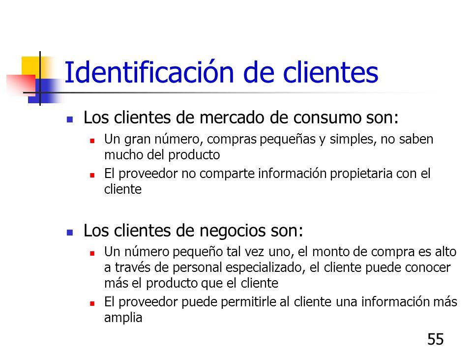 54 Clientes externos Los clientes externos se dividen en usuarios finales, clientes intermediarios y otros que son impactados pero que no usan ni comp
