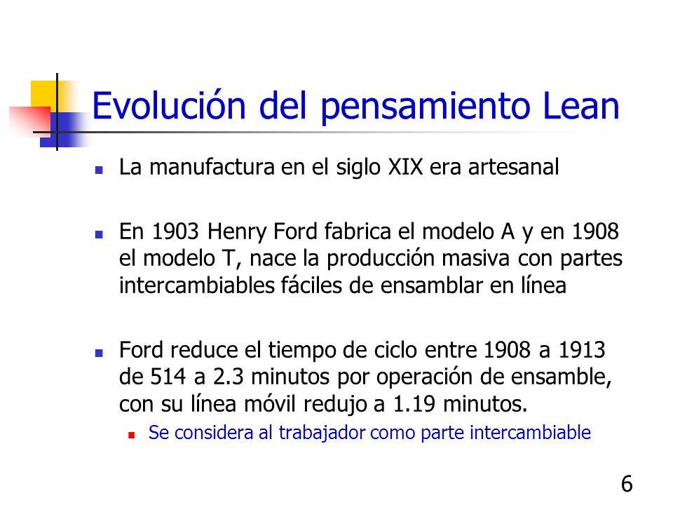 6 Evolución del pensamiento Lean La manufactura en el siglo XIX era artesanal En 1903 Henry Ford fabrica el modelo A y en 1908 el modelo T, nace la producción masiva con partes intercambiables fáciles de ensamblar en línea Ford reduce el tiempo de ciclo entre 1908 a 1913 de 514 a 2.3 minutos por operación de ensamble, con su línea móvil redujo a 1.19 minutos.