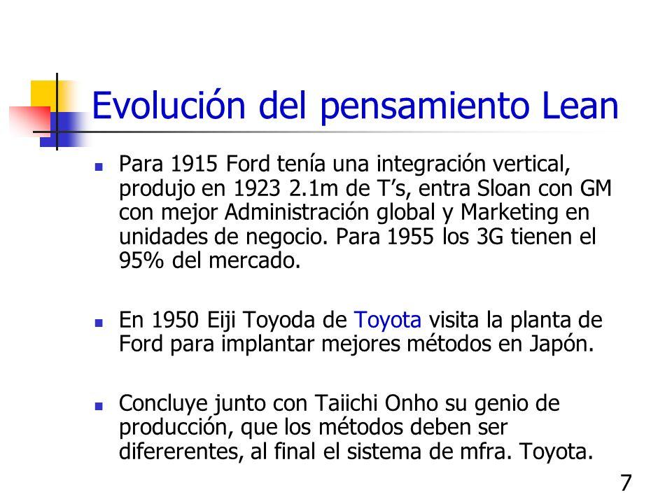 6 Evolución del pensamiento Lean La manufactura en el siglo XIX era artesanal En 1903 Henry Ford fabrica el modelo A y en 1908 el modelo T, nace la pr