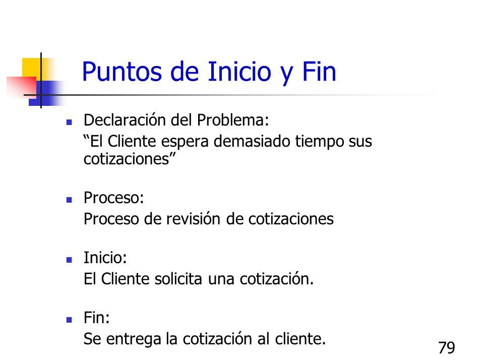 78 Paso 1: Puntos de Inicio y Fin Revisar la declaración del problema. Describir los procesos que causan el problema. Comentar los puntos de Inicio y