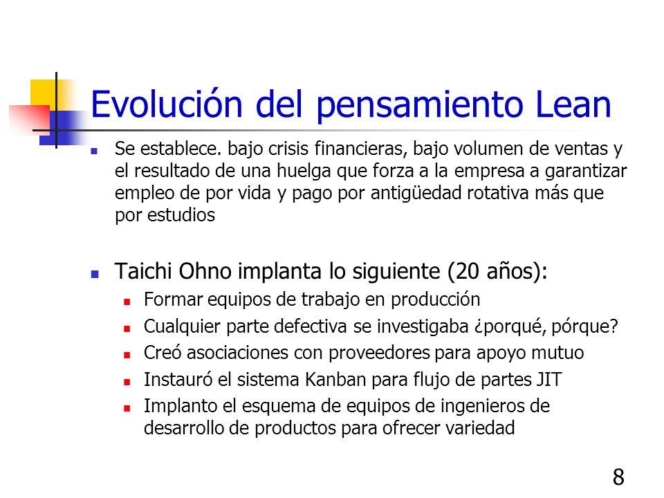 8 Evolución del pensamiento Lean Se establece.