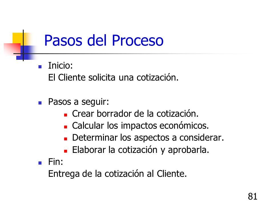80 Paso 2: Tormenta de Ideas sobre los Pasos del Proceso Escribir Inicio y Fin donde todos lo puedan ver. El equipo debe aportar ideas sobre los pasos