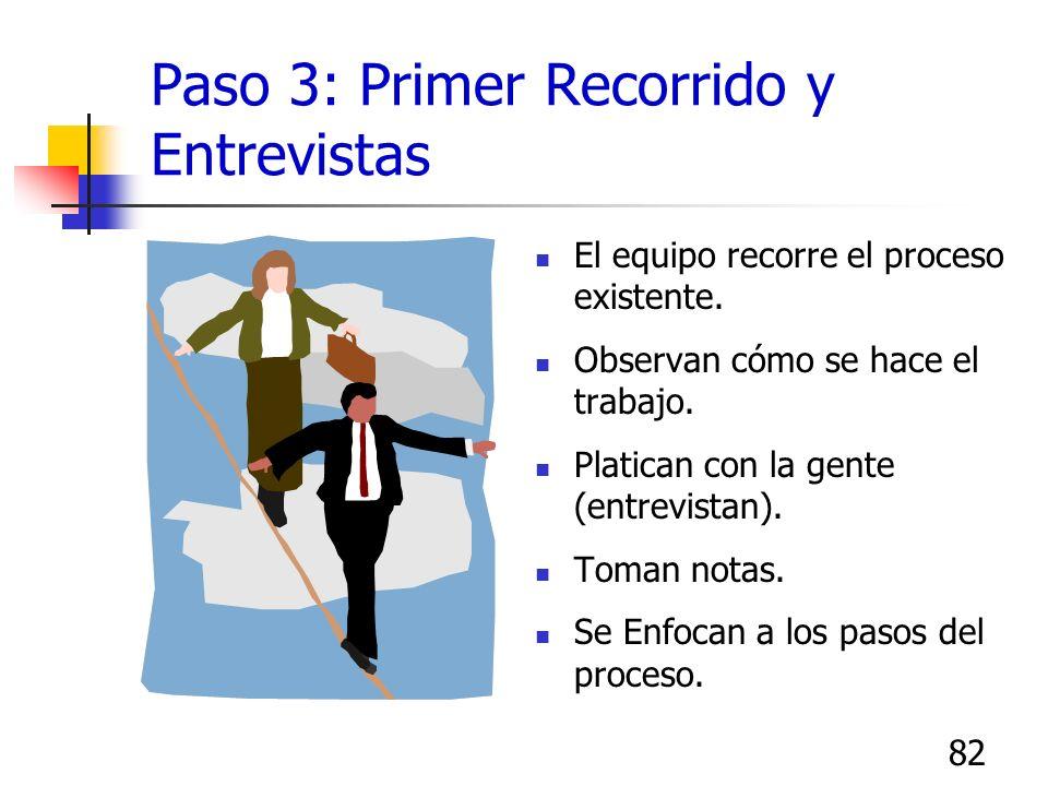 81 Pasos del Proceso Inicio: El Cliente solicita una cotización. Pasos a seguir: Crear borrador de la cotización. Calcular los impactos económicos. De
