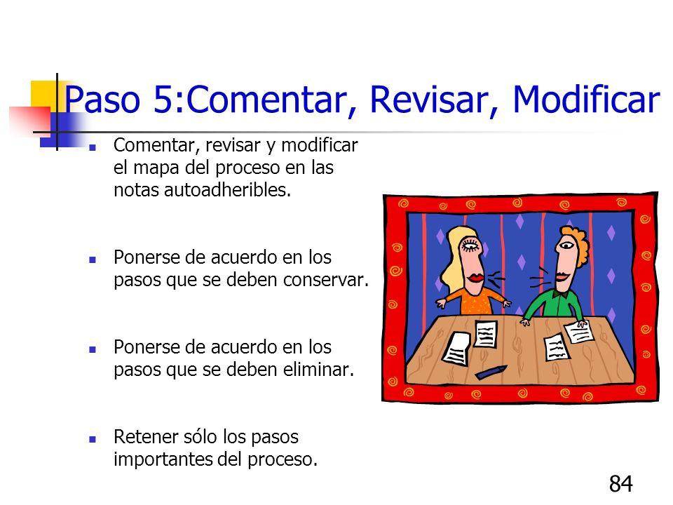 83 Paso 4: Notas Autoadheribles Escribir los pasos del proceso en notas autoadheribles (Postits). Colocar las notas sobre la pared. Por ahora sólo dej