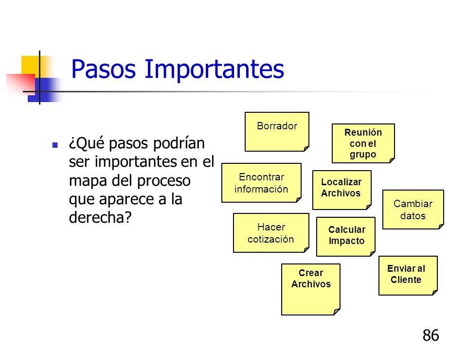 85 Pasos Importantes del Proceso Información suficiente para facilitar la mejora. Resultados que se puedan medir. Podrían producirse errores (CTQ, CTC