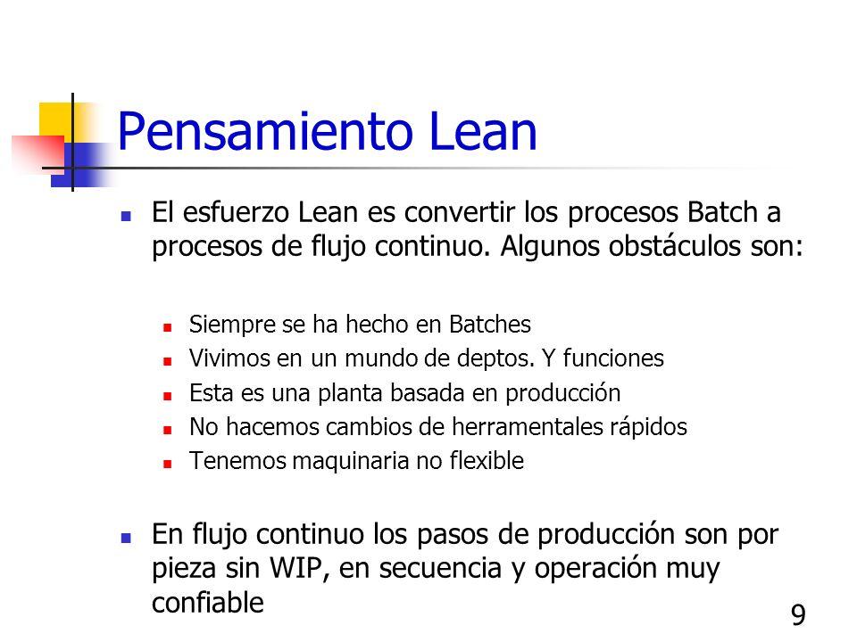 9 Pensamiento Lean El esfuerzo Lean es convertir los procesos Batch a procesos de flujo continuo.