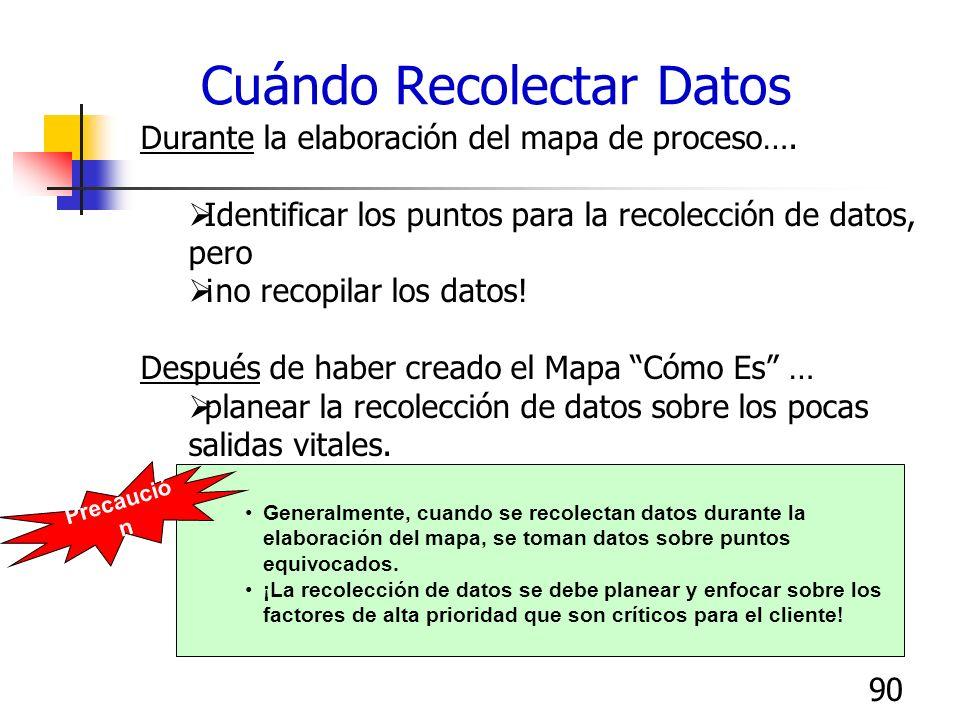 89 Paso 8: Mapa del Proceso Cómo Es El equipo establece un mapa del proceso tal cual. Tiene el detalle suficiente para incluir los pasos importantes.