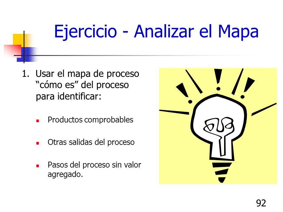 91 Mapa del Proceso Cómo Es Es la condición base del proceso. Es el inicio del viaje hacia la mejora. Es la oportunidad para la estrategia de mejora C