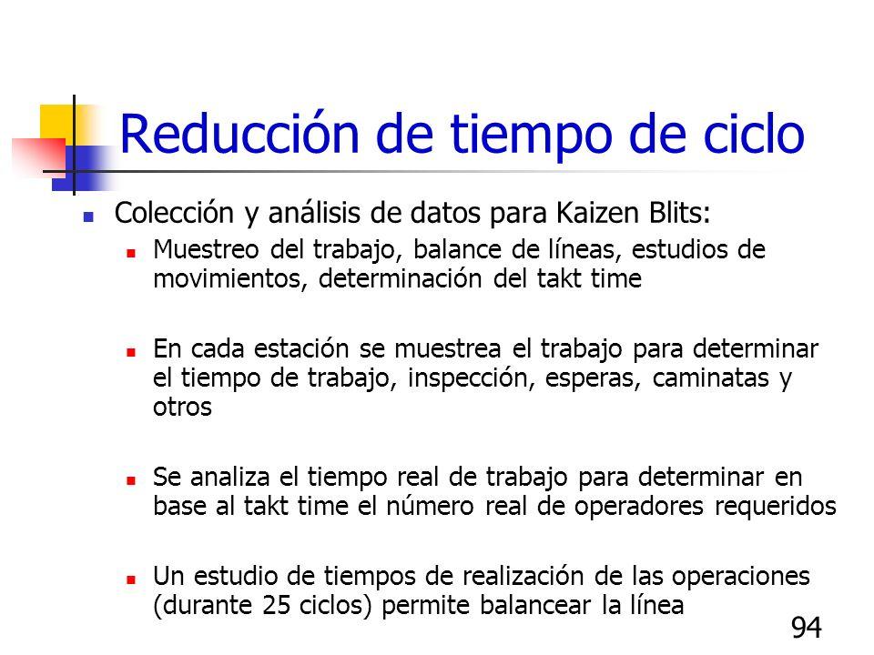 93 Reducción de tiempo de ciclo El tiempo de ciclo es la cantidad de tiempo necesaria para completar una tarea del proceso, un evento Kaizen Blits pue