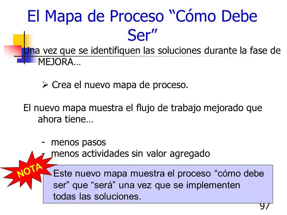 96 Reducción de tiempo de ciclo Mapeo del flujo de valor del proceso de un producto: Incluye todos los pasos desde el inicio hasta el fin Beneficios: