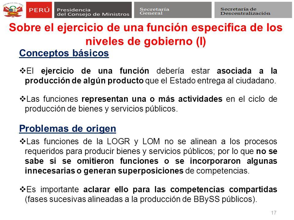 Sobre el ejercicio de una función especifica de los niveles de gobierno (I) 17 Conceptos básicos El ejercicio de una función debería estar asociada a