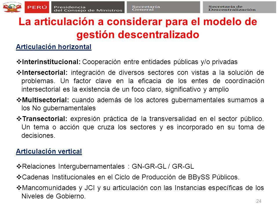 La articulación a considerar para el modelo de gestión descentralizado 24 Articulación horizontal Interinstitucional: Cooperación entre entidades públ