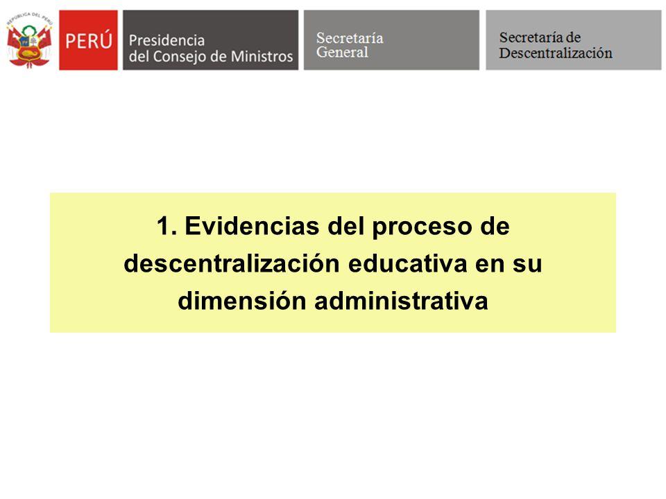 1. Evidencias del proceso de descentralización educativa en su dimensión administrativa