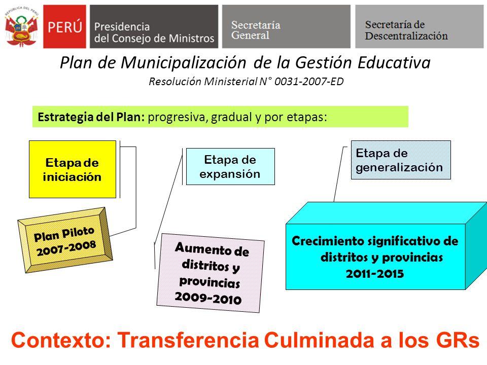 Resolución Ministerial N° 0031-2007-ED Estrategia del Plan: progresiva, gradual y por etapas: Etapa de iniciación Etapa de expansión P l a n P i l o t