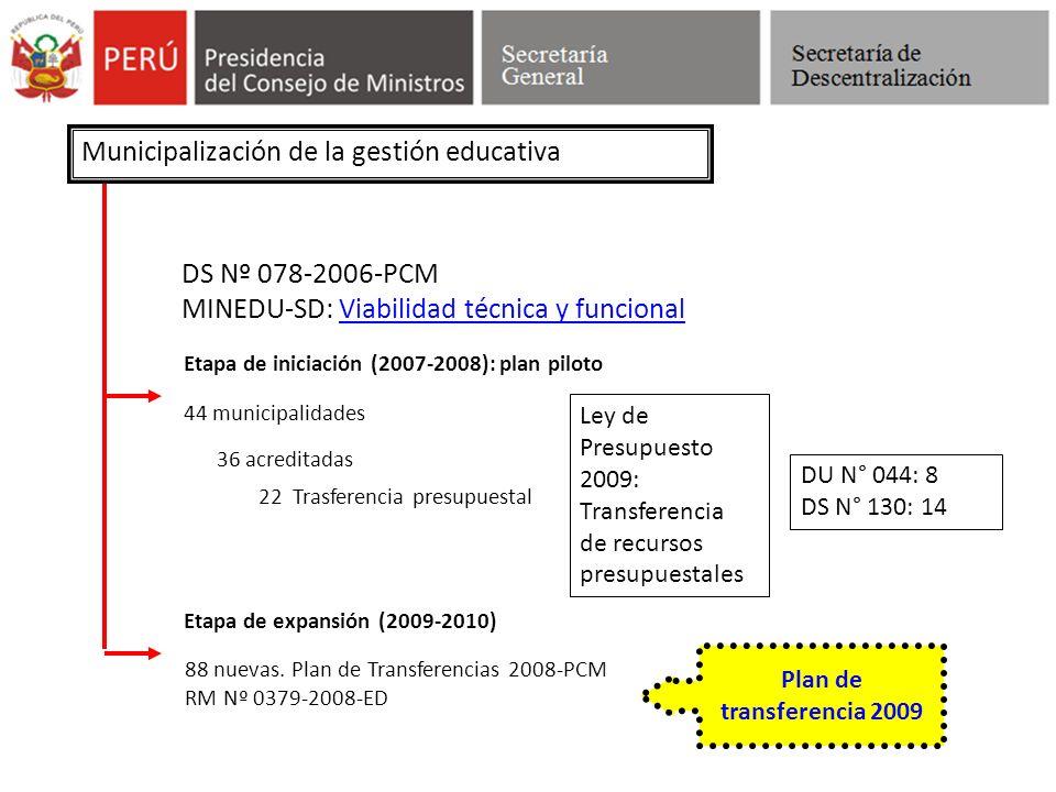 44 municipalidades 88 nuevas. Plan de Transferencias 2008-PCM RM Nº 0379-2008-ED 36 acreditadas Municipalización de la gestión educativa Ley de Presup