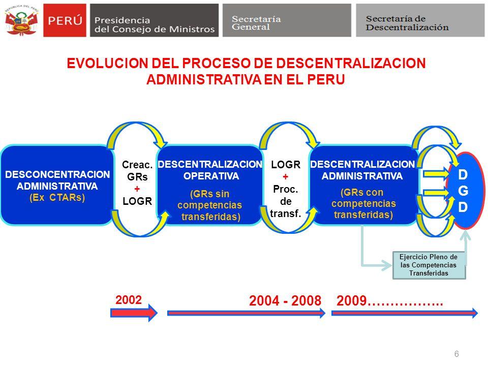 6 DESCONCENTRACION ADMINISTRATIVA (Ex CTARs) DESCENTRALIZACION OPERATIVA (GRs sin competencias transferidas) DESCENTRALIZACION ADMINISTRATIVA (GRs con