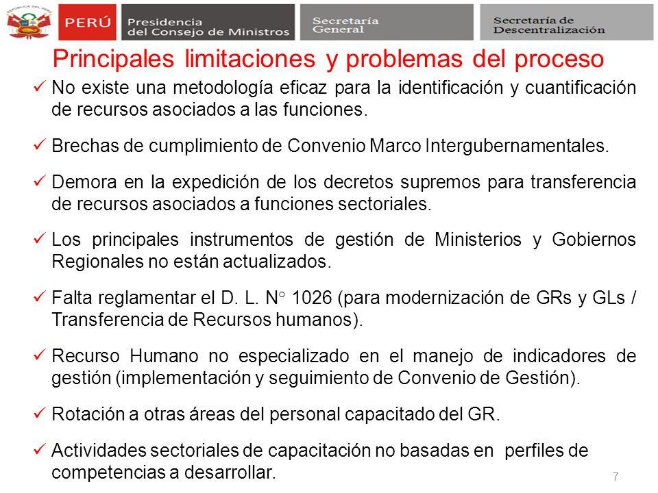 DESAFIOS PARA CONSOLIDAR LA TRANSFERENCIA DE FUNCIONES 1.Costeo del ejercicio de las funciones sectoriales transferidas RRHH Financiamiento 2.Modelos consensuados de Gestión Descentralizada, que aseguren mejoras de servicio articulando a los 3 niveles de gobierno Roles (proceso) Asociar Fondos, Programas, Proyectos y Activos a las funciones específicas de GRs y GLs (LOGR y LOM) Indicadores de resultado (producto) Sistema de Monitoreo y Evaluación de Competencias Sectoriales (enfoque integrado)