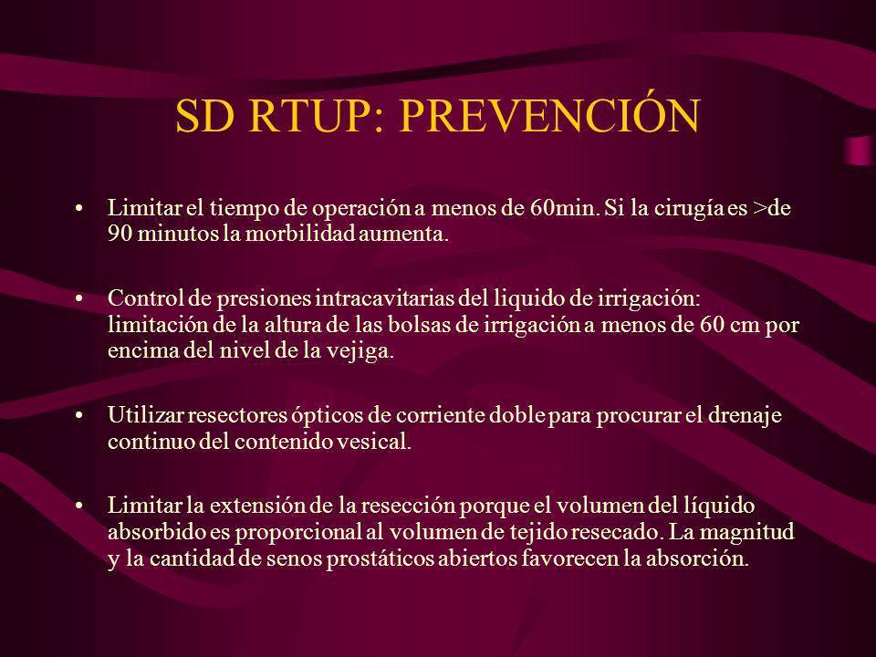 SD RTUP: PREVENCIÓN Limitar el tiempo de operación a menos de 60min. Si la cirugía es >de 90 minutos la morbilidad aumenta. Control de presiones intra