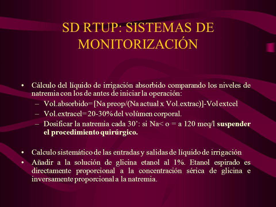 SD RTUP: SISTEMAS DE MONITORIZACIÓN Cálculo del líquido de irrigación absorbido comparando los niveles de natremia con los de antes de iniciar la oper