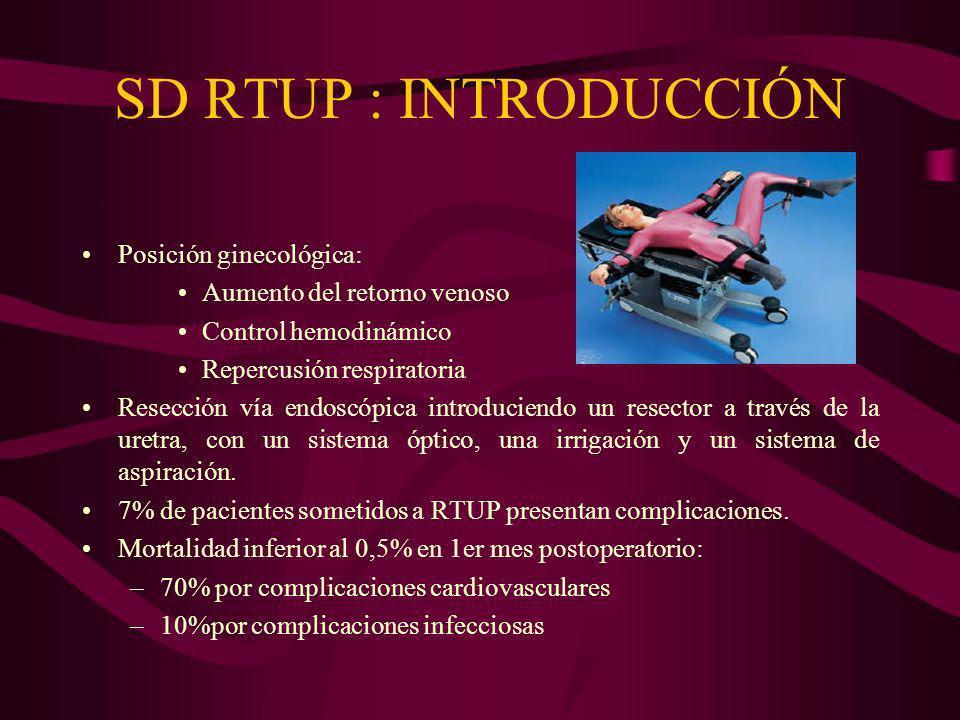SD RTUP : INTRODUCCIÓN Posición ginecológica: Aumento del retorno venoso Control hemodinámico Repercusión respiratoria Resección vía endoscópica intro