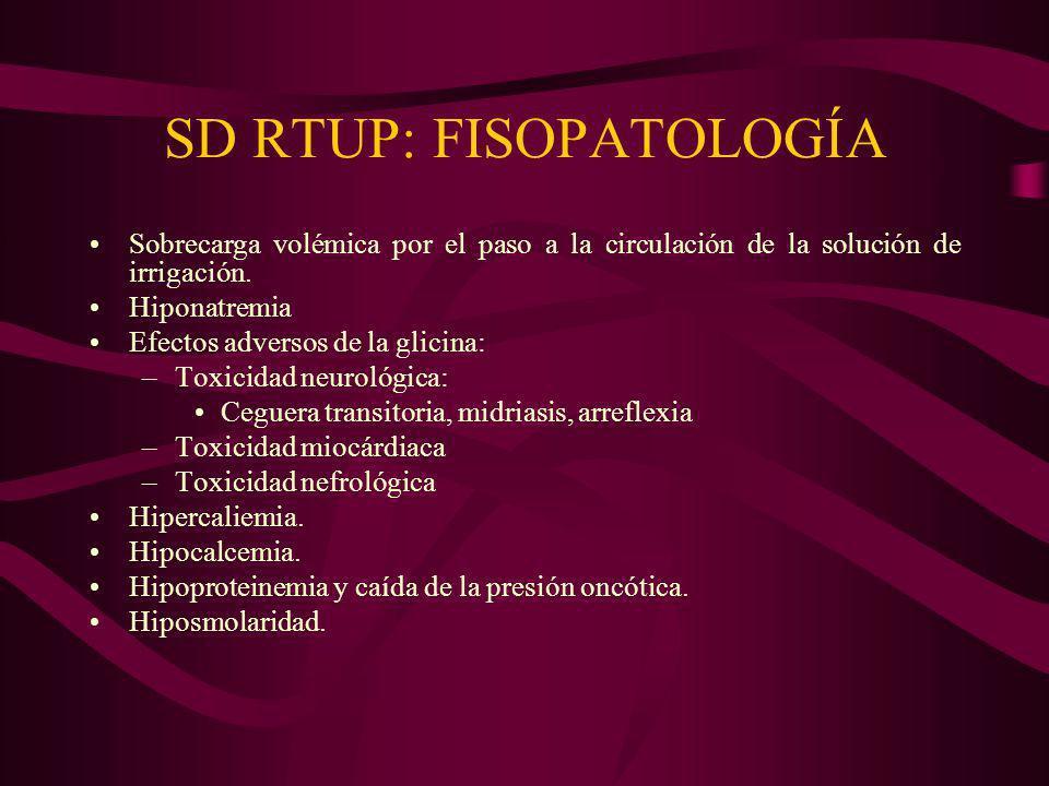 SD RTUP: FISOPATOLOGÍA Sobrecarga volémica por el paso a la circulación de la solución de irrigación. Hiponatremia Efectos adversos de la glicina: –To