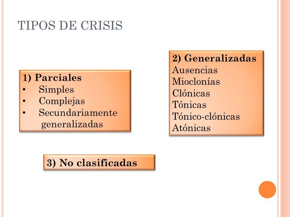 TIPOS DE CRISIS 2) Generalizadas Ausencias Mioclonías Clónicas Tónicas Tónico-clónicas Atónicas 2) Generalizadas Ausencias Mioclonías Clónicas Tónicas