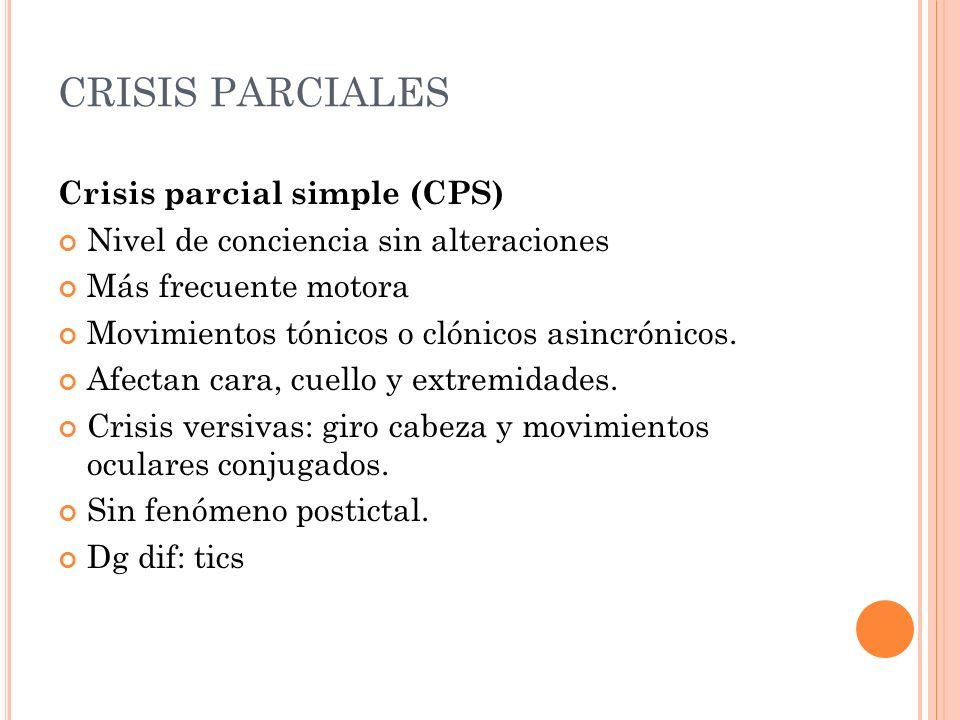 CRISIS PARCIALES Crisis parcial simple (CPS) Nivel de conciencia sin alteraciones Más frecuente motora Movimientos tónicos o clónicos asincrónicos. Af
