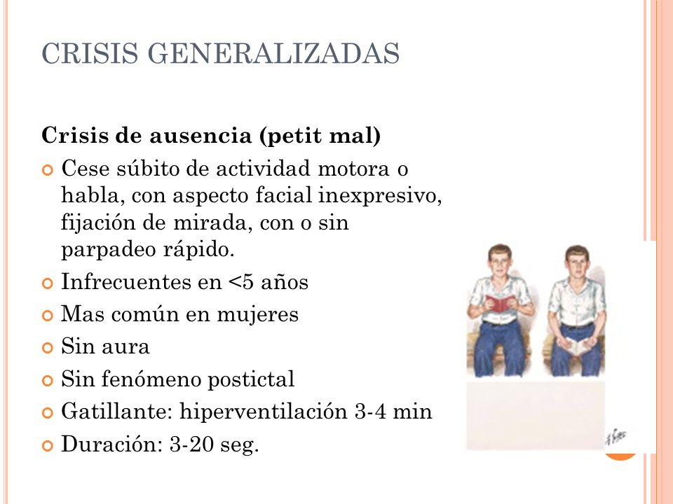 CRISIS GENERALIZADAS Crisis de ausencia (petit mal) Cese súbito de actividad motora o habla, con aspecto facial inexpresivo, fijación de mirada, con o