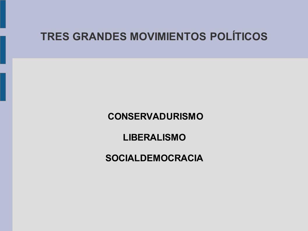 TRES GRANDES MOVIMIENTOS POLÍTICOS CONSERVADURISMO LIBERALISMO SOCIALDEMOCRACIA