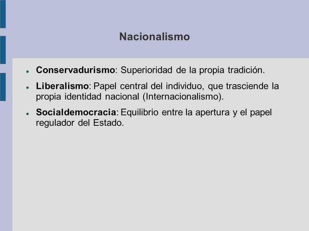 Nacionalismo Conservadurismo: Superioridad de la propia tradición. Liberalismo: Papel central del individuo, que trasciende la propia identidad nacion
