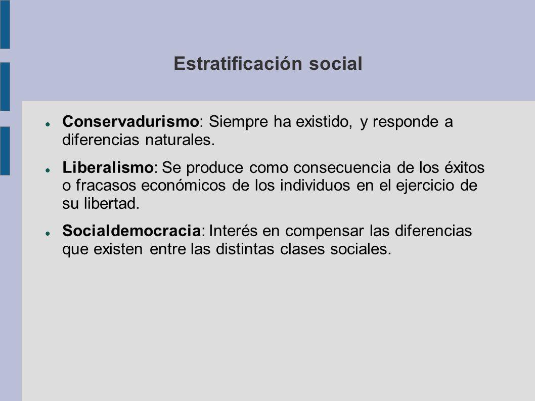 Estratificación social Conservadurismo: Siempre ha existido, y responde a diferencias naturales. Liberalismo: Se produce como consecuencia de los éxit