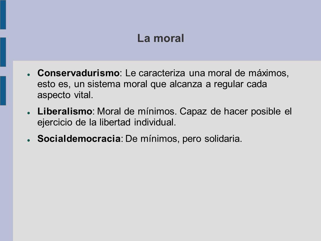 La moral Conservadurismo: Le caracteriza una moral de máximos, esto es, un sistema moral que alcanza a regular cada aspecto vital. Liberalismo: Moral