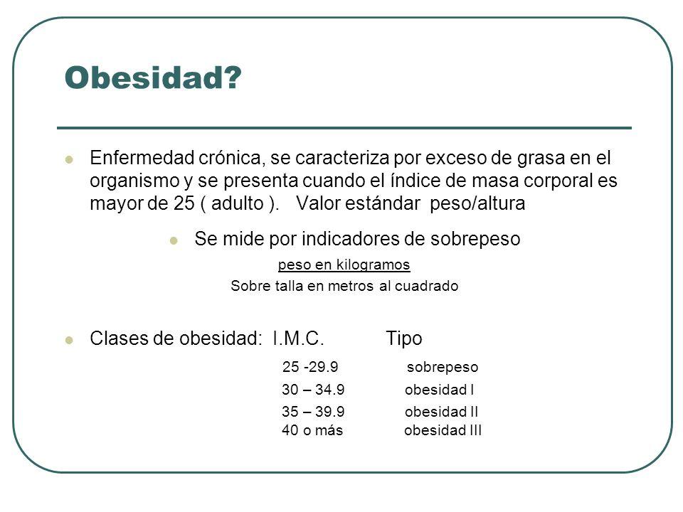 Obesidad? Enfermedad crónica, se caracteriza por exceso de grasa en el organismo y se presenta cuando el índice de masa corporal es mayor de 25 ( adul