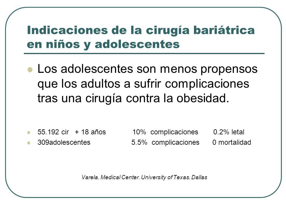 Indicaciones de la cirugía bariátrica en niños y adolescentes Los adolescentes son menos propensos que los adultos a sufrir complicaciones tras una ci