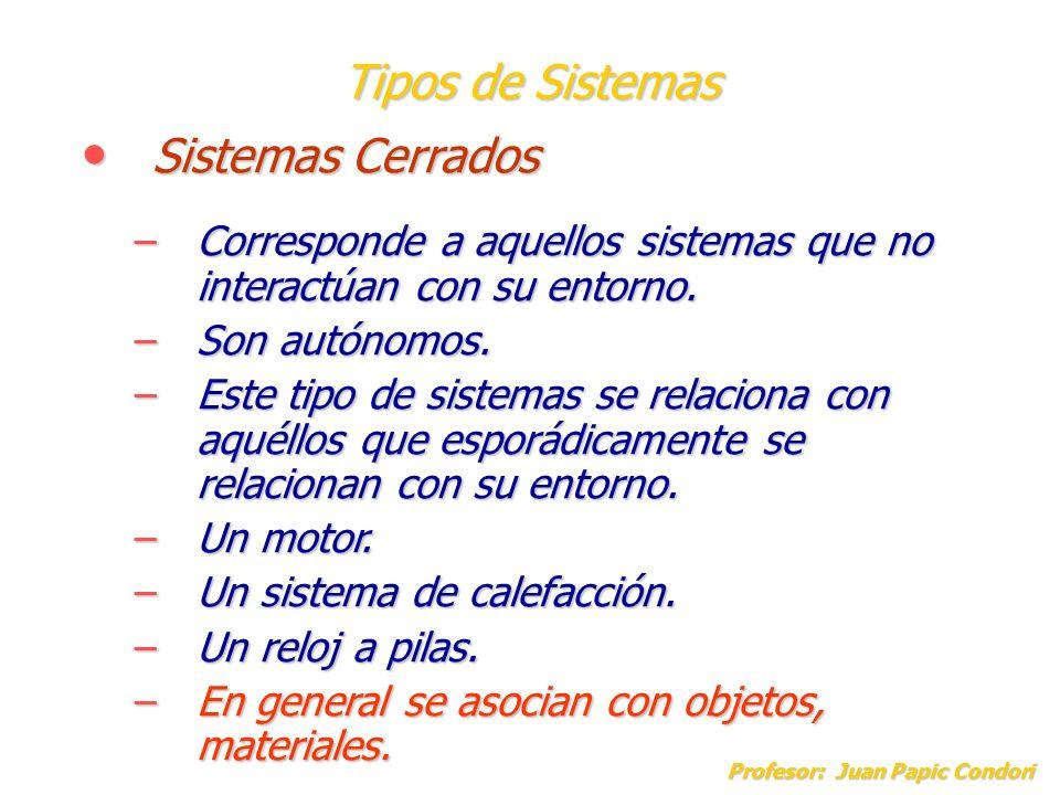 Tipos de Sistemas Profesor: Juan Papic Condori Sistemas Cerrados Sistemas Cerrados –Corresponde a aquellos sistemas que no interactúan con su entorno.