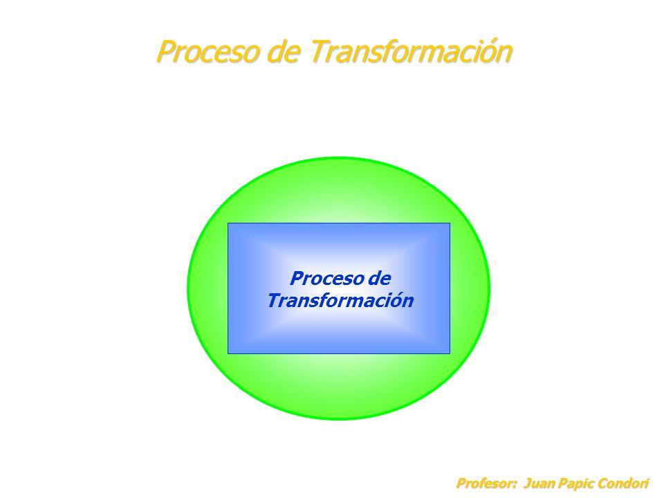 Proceso de Transformación Profesor: Juan Papic Condori Sistema Proceso de Transformación