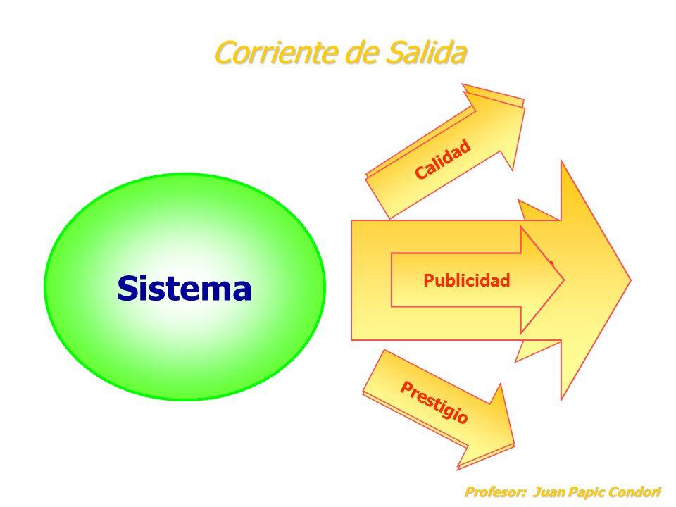 Corriente de Salida Profesor: Juan Papic Condori Producto Sistema Servicios Información Corriente de Salida Garantías Calidad Post-Venta Prestigio Ima