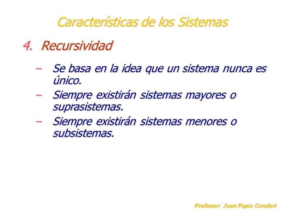 Características de los Sistemas Profesor: Juan Papic Condori 4.Recursividad –Se basa en la idea que un sistema nunca es único. –Siempre existirán sist