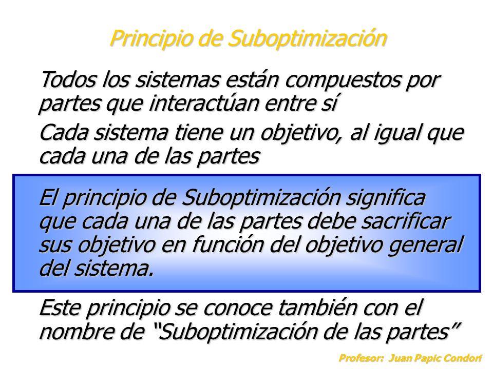Profesor: Juan Papic Condori Todos los sistemas están compuestos por partes que interactúan entre sí Cada sistema tiene un objetivo, al igual que cada