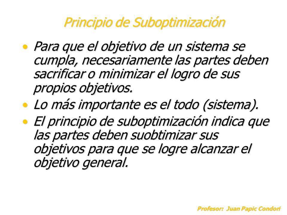 Profesor: Juan Papic Condori Para que el objetivo de un sistema se cumpla, necesariamente las partes deben sacrificar o minimizar el logro de sus prop